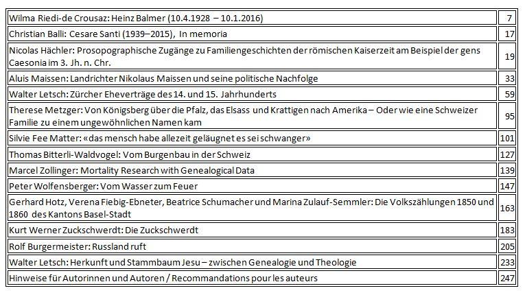 Bücher | Schweizerische Gesellschaft für Familienforschung